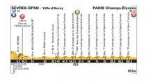 Oslava a šampaňské pro Frooma, boj sprinterů. Tour míří do pařížského finále